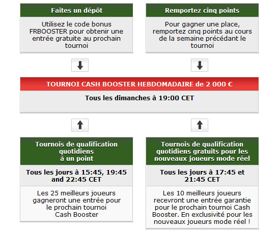cash-booster-qualification