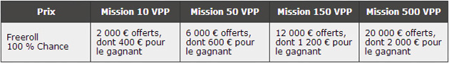 november-mission-week-prix